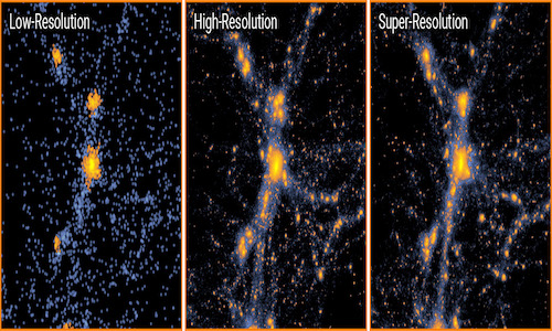 Cosmological simulations in low, high, and super resolution.